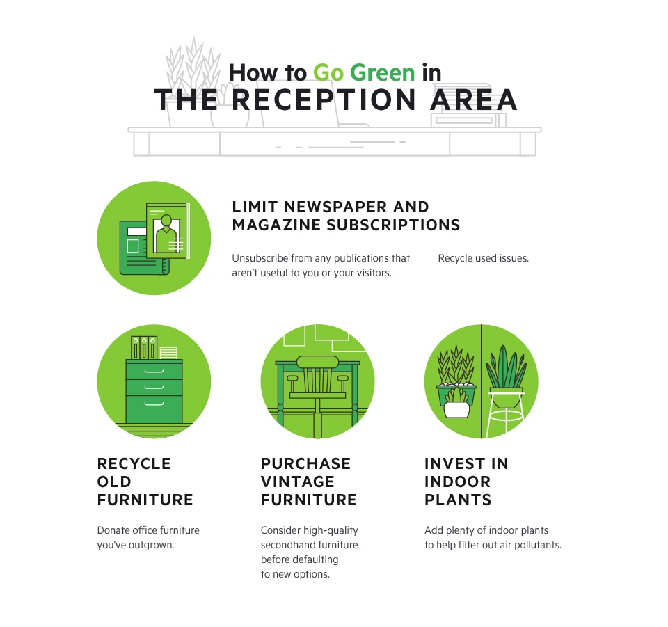 How to Go Green in the Reception Area