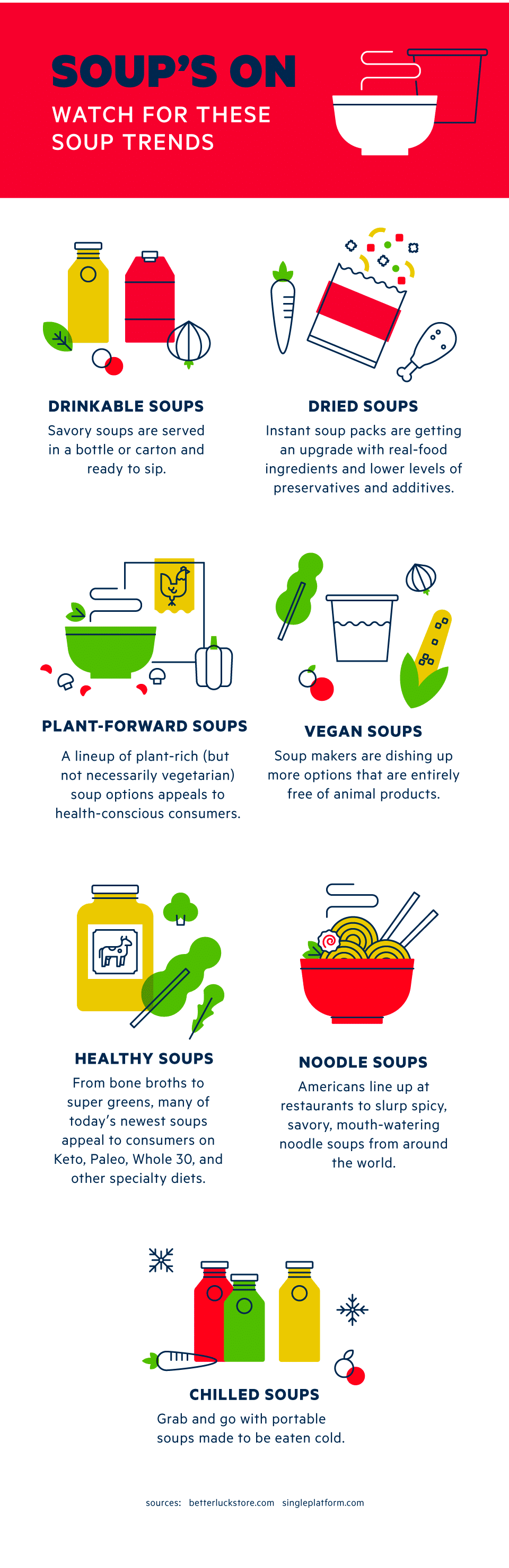 Soup's On - Watch for These Soup Trends
